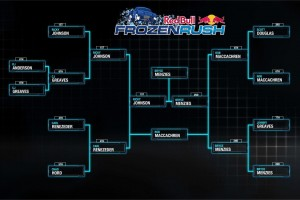 frozen-rush-2016-bracket